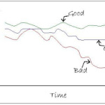 Surviving Personal Productivity Down-Time